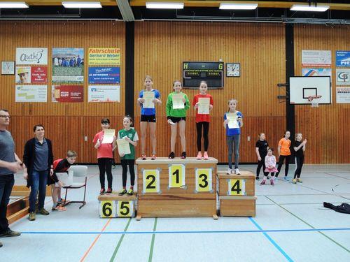 Hallen-Kreismeisterschaft in Neuhof am 17.03.2019